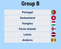 2018 World Cup UEFA Qualifying Group B Teams