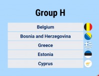 2018 World Cup UEFA Qualifying Group H Teams
