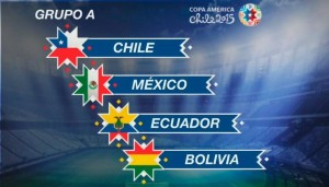 Copa America 2015 Group A Teams