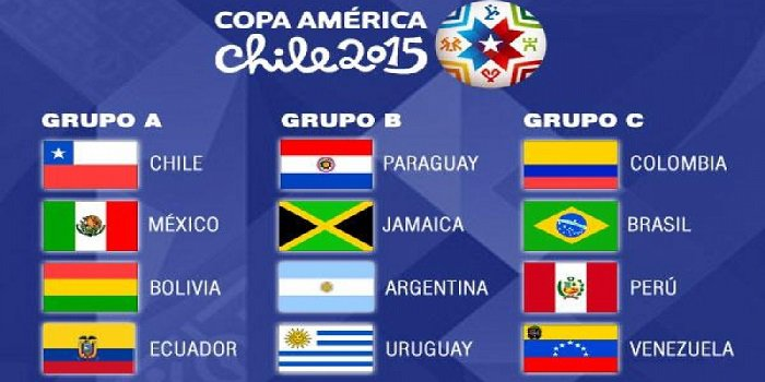 copa america groups