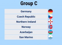 World Cup 2018 UEFA Qualifying Group C Teams
