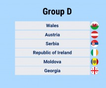 World Cup 2018 UEFA Qualifying Group D Teams