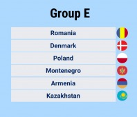 World Cup 2018 UEFA Qualifying Group E Teams