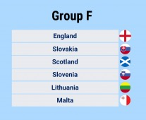 World Cup 2018 UEFA Qualifying Group F Teams