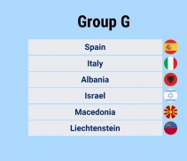 World Cup 2018 UEFA Qualifying Group G Teams