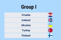 World Cup 2018 UEFA Qualifying Group I Teams