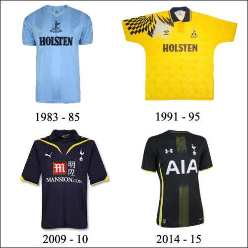 Spurs Away Shirts Historical