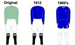 bba78a9acc4 Chelsea Football Kits Through the Years | Soccer Box Blog