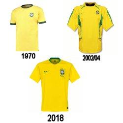 Evolution Brazil Kit Home Best