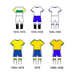 Evolution Brazil Kit Original Change