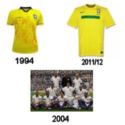 Evolution Brazil Kit Home Worst