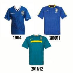 Evolution Brazil Kit Notable Away