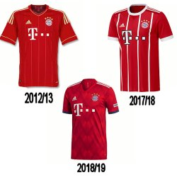 on sale a1b93 af37b Looking Back at the Bayern Munich Kits | Soccer Box Blog
