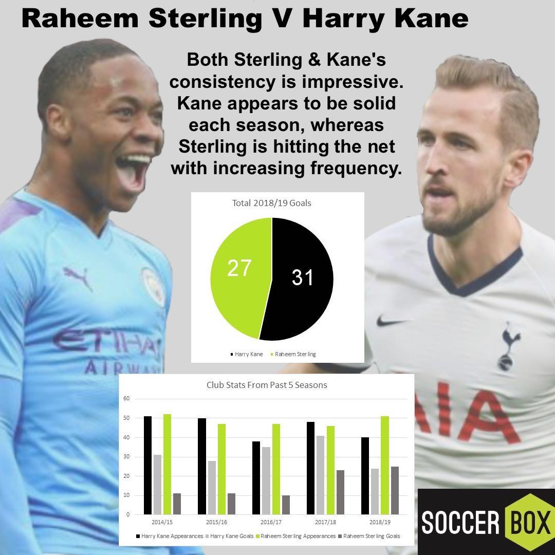 Sterling V Kane